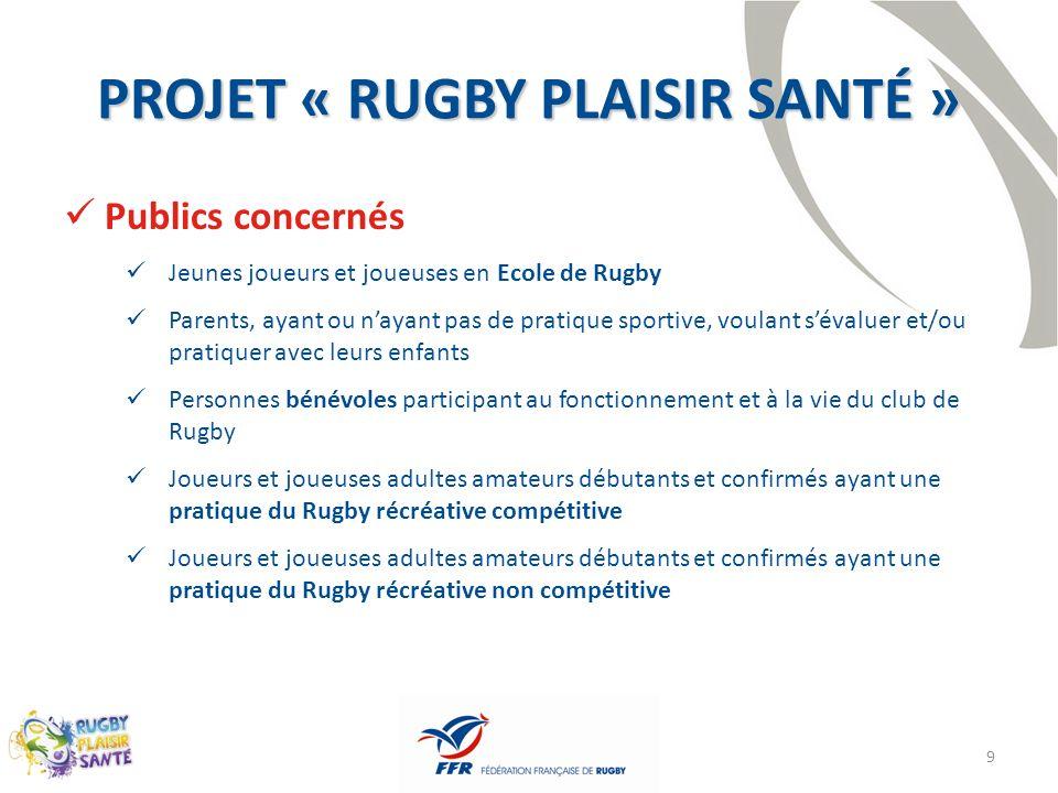 20 « Le rugby doit dabord rester lart de bien passer sa jeunesse » André ALVAREZ (1923-2005)