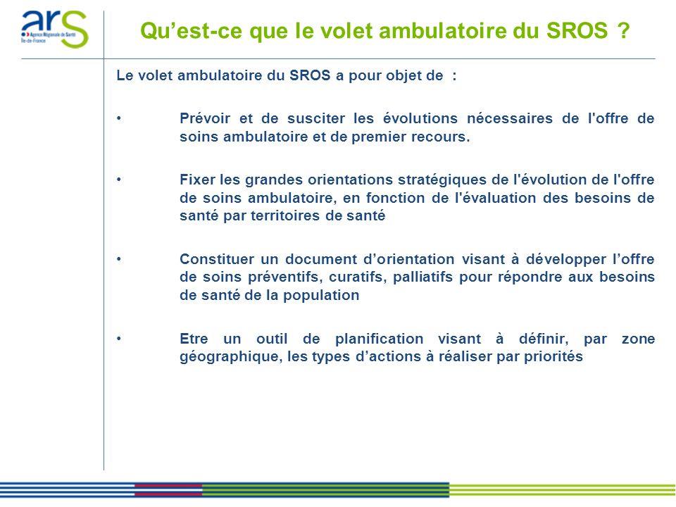 Quest-ce que le volet ambulatoire du SROS ? Le volet ambulatoire du SROS a pour objet de : Prévoir et de susciter les évolutions nécessaires de l'offr