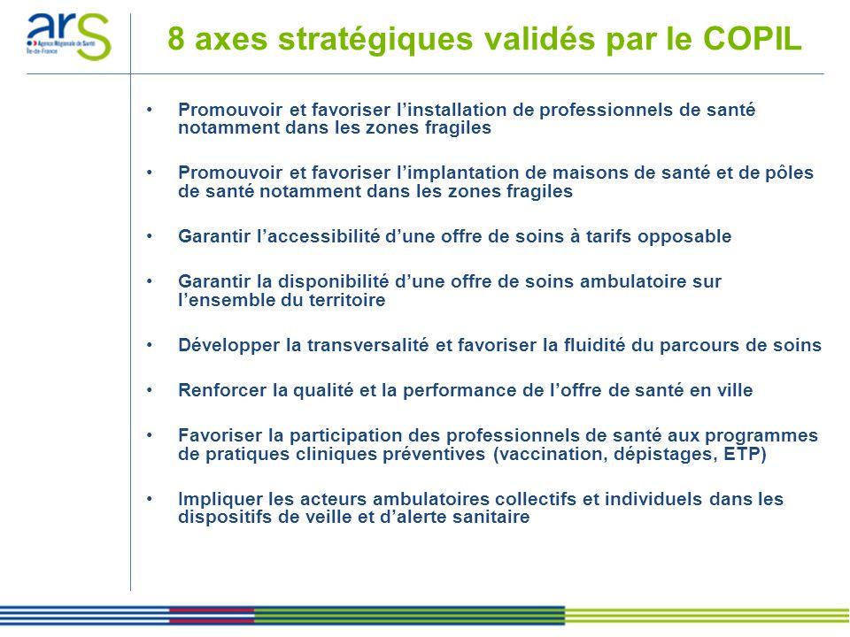 8 axes stratégiques validés par le COPIL Promouvoir et favoriser linstallation de professionnels de santé notamment dans les zones fragiles Promouvoir