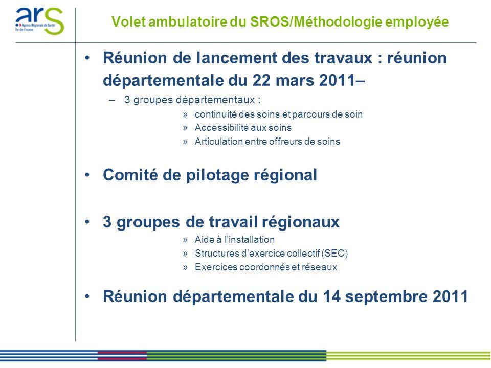 Volet ambulatoire du SROS/Méthodologie employée Réunion de lancement des travaux : réunion départementale du 22 mars 2011– –3 groupes départementaux :