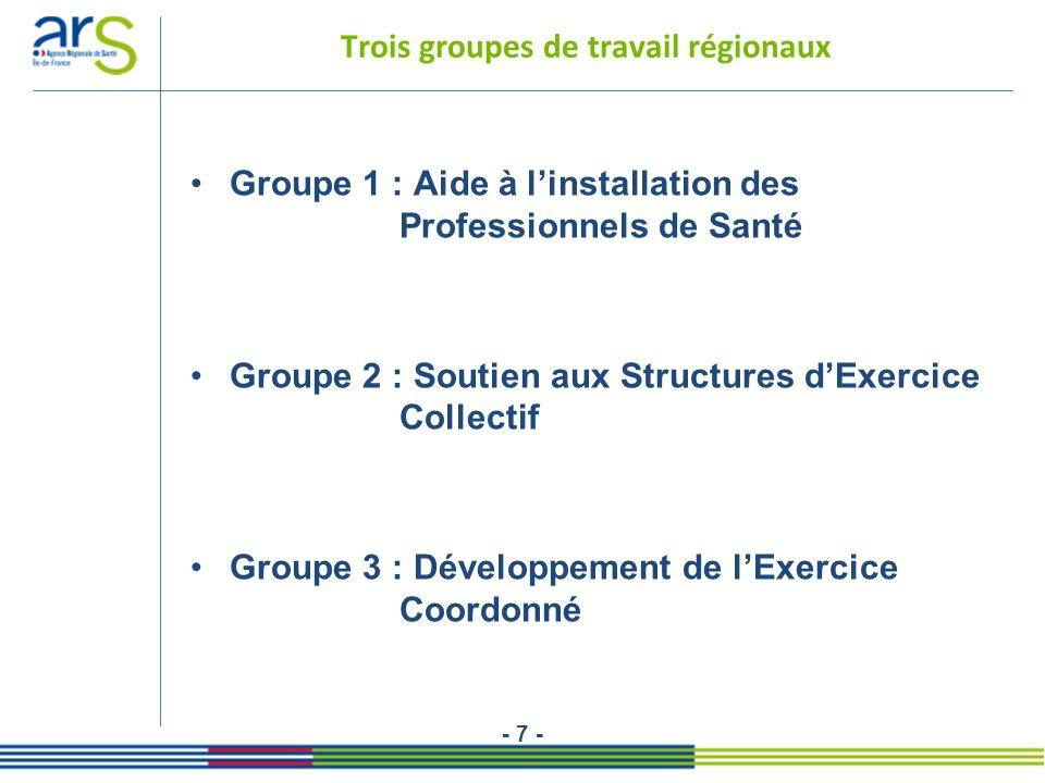 Trois groupes de travail régionaux Groupe 1 : Aide à linstallation des Professionnels de Santé Groupe 2 : Soutien aux Structures dExercice Collectif G