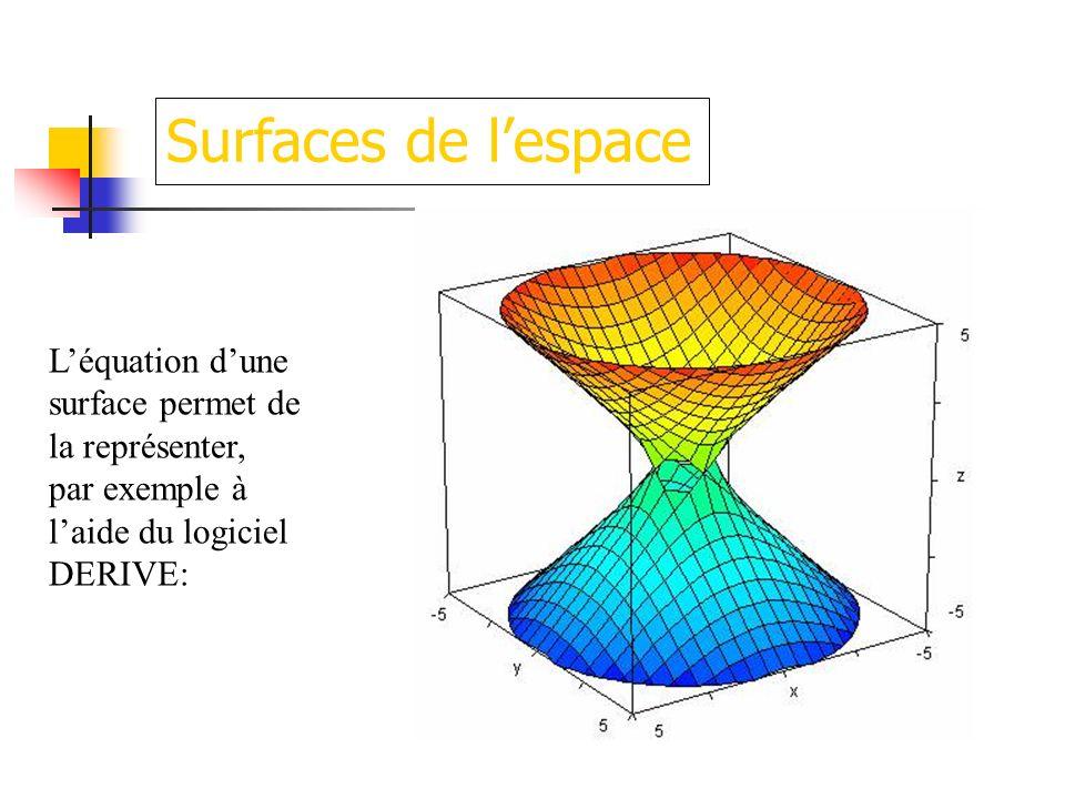 Léquation dune surface permet de la représenter, par exemple à laide du logiciel DERIVE: Surfaces de lespace