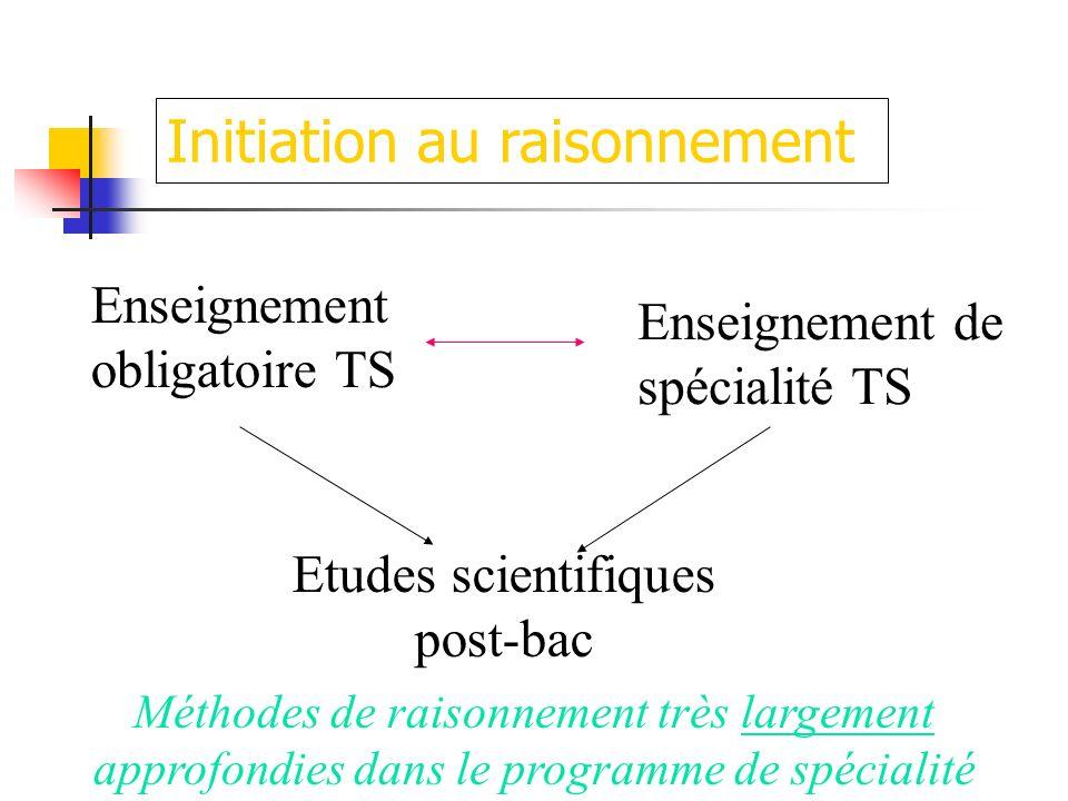 Enseignement obligatoire TS Enseignement de spécialité TS Initiation au raisonnement Etudes scientifiques post-bac Méthodes de raisonnement très large