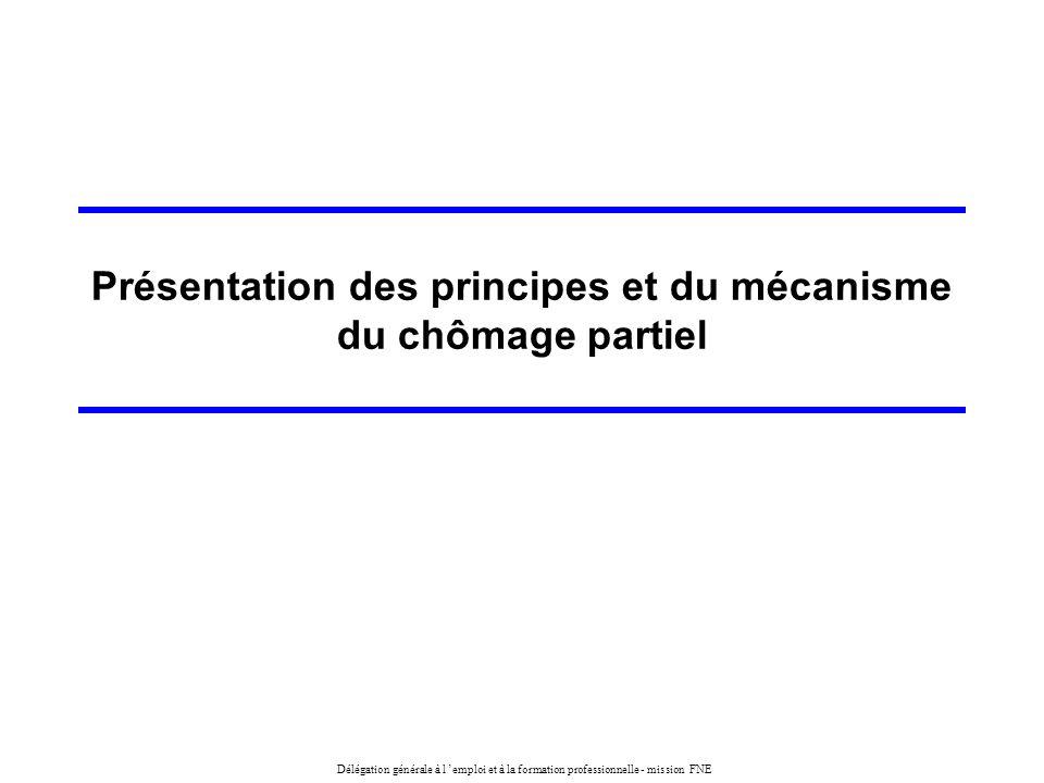 Délégation générale à l emploi et à la formation professionnelle - mission FNE Présentation des principes et du mécanisme du chômage partiel