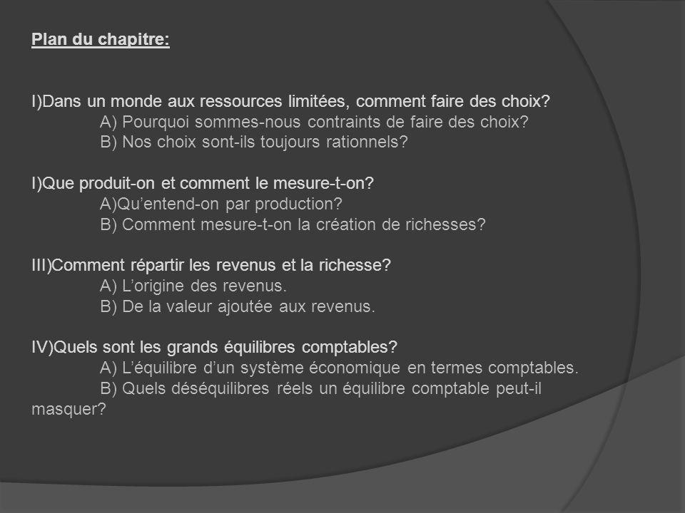 Plan du chapitre: I)Dans un monde aux ressources limitées, comment faire des choix? A) Pourquoi sommes-nous contraints de faire des choix? B) Nos choi