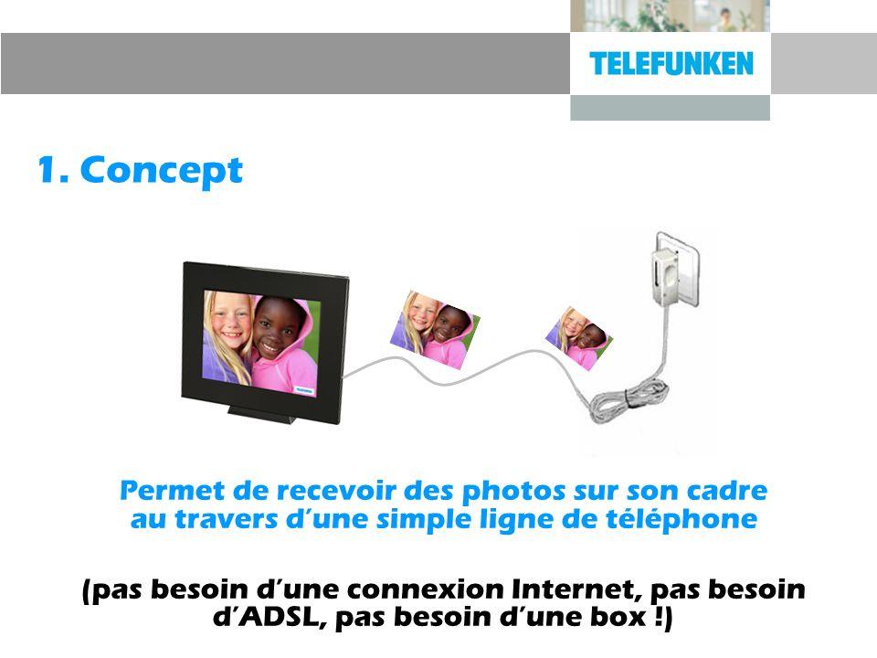 1. Concept Permet de recevoir des photos sur son cadre au travers dune simple ligne de téléphone (pas besoin dune connexion Internet, pas besoin dADSL