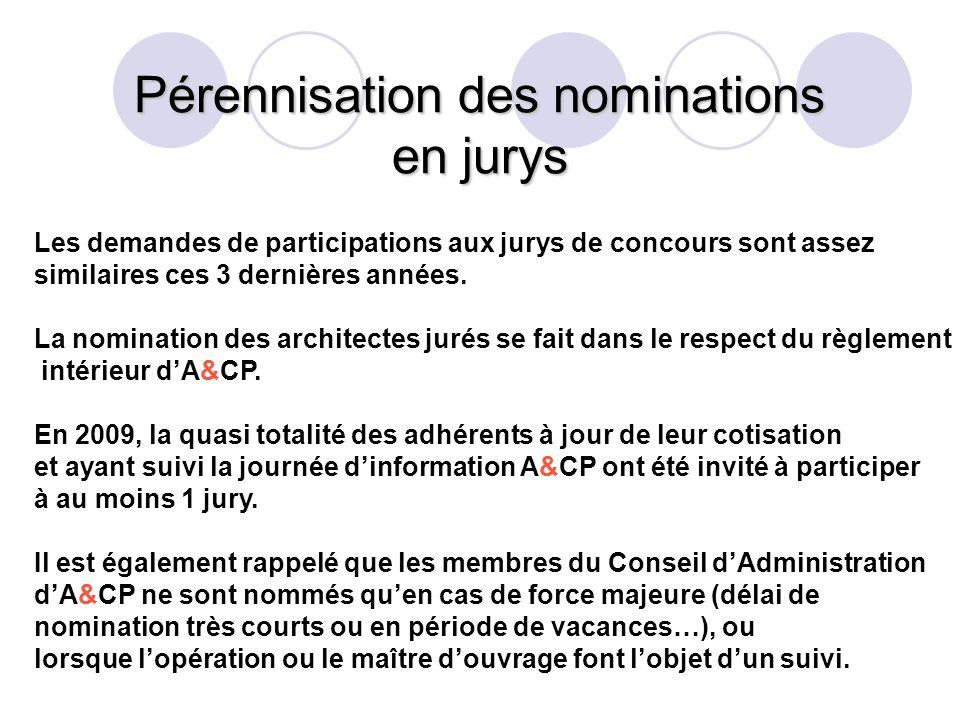Pérennisation des nominations en jurys Les demandes de participations aux jurys de concours sont assez similaires ces 3 dernières années.