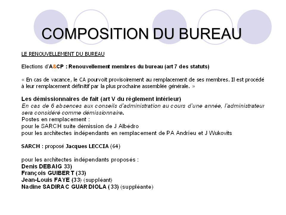 COMPOSITION DU BUREAU