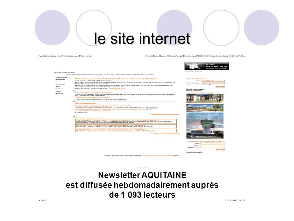 le site internet … Newsletter AQUITAINE est diffusée hebdomadairement auprès 1 093 de 1 093 lecteurs