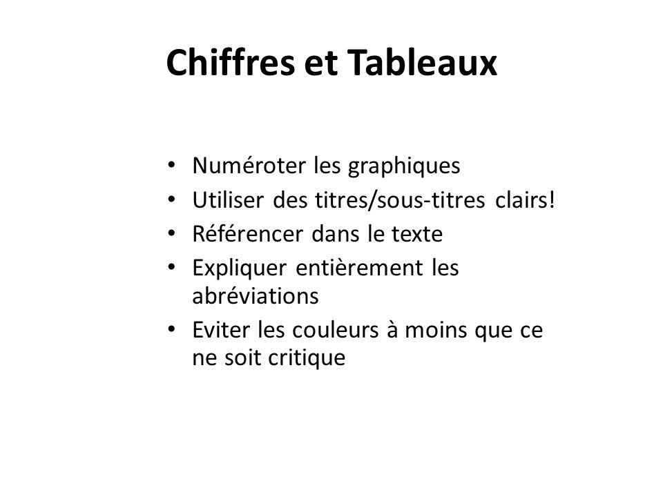 Chiffres et Tableaux Numéroter les graphiques Utiliser des titres/sous-titres clairs! Référencer dans le texte Expliquer entièrement les abréviations