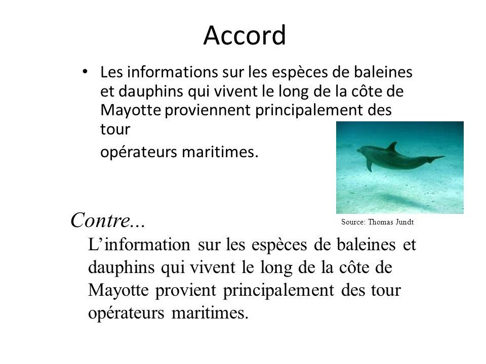 Accord Les informations sur les espèces de baleines et dauphins qui vivent le long de la côte de Mayotte proviennent principalement des tour opérateurs maritimes.