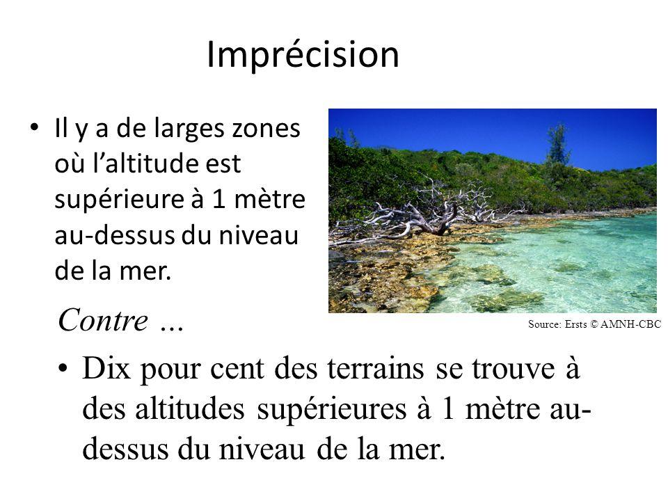Imprécision Il y a de larges zones où laltitude est supérieure à 1 mètre au-dessus du niveau de la mer.