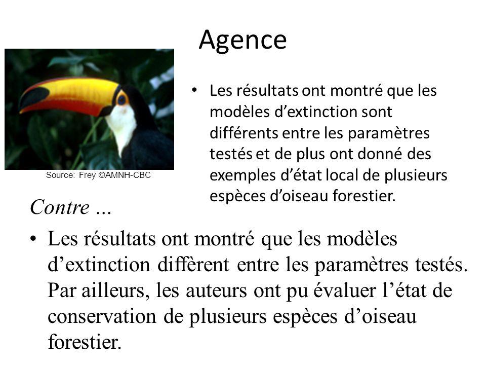 Agence Les résultats ont montré que les modèles dextinction sont différents entre les paramètres testés et de plus ont donné des exemples détat local de plusieurs espèces doiseau forestier.