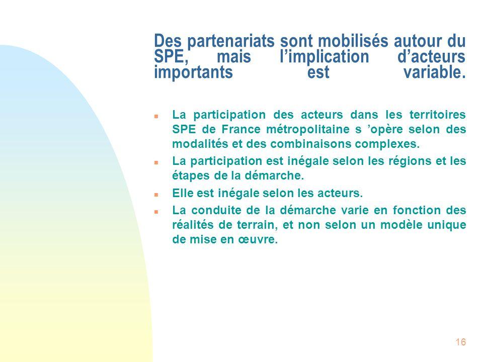 16 Des partenariats sont mobilisés autour du SPE, mais limplication dacteurs importants est variable. n La participation des acteurs dans les territoi