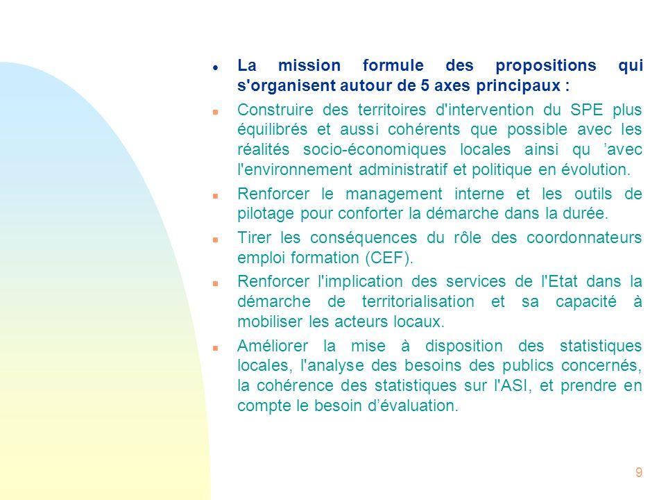 9 l La mission formule des propositions qui s'organisent autour de 5 axes principaux : n Construire des territoires d'intervention du SPE plus équilib