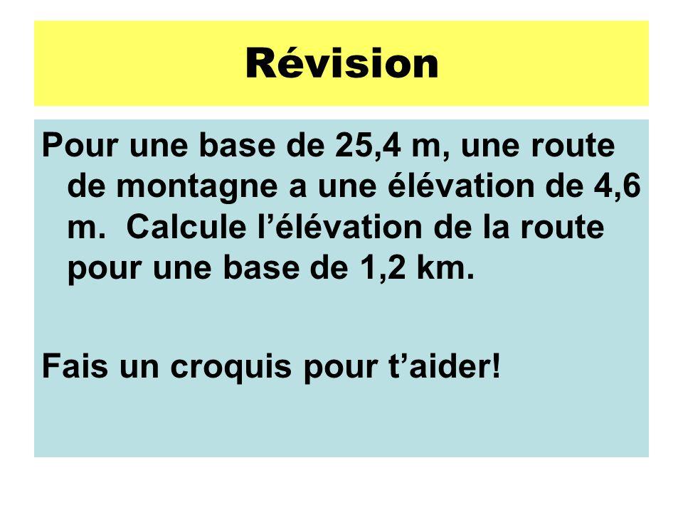 Révision Pour une base de 25,4 m, une route de montagne a une élévation de 4,6 m.