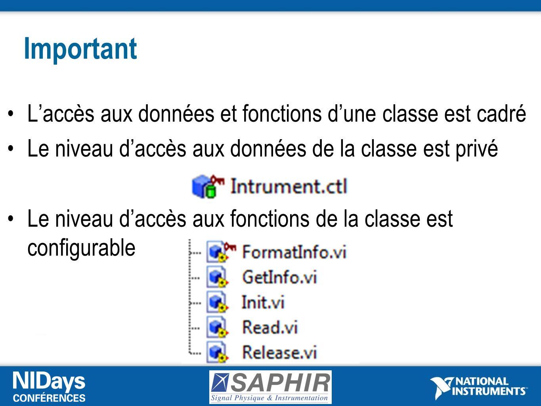 Important Laccès aux données et fonctions dune classe est cadré Le niveau daccès aux données de la classe est privé Le niveau daccès aux fonctions de la classe est configurable