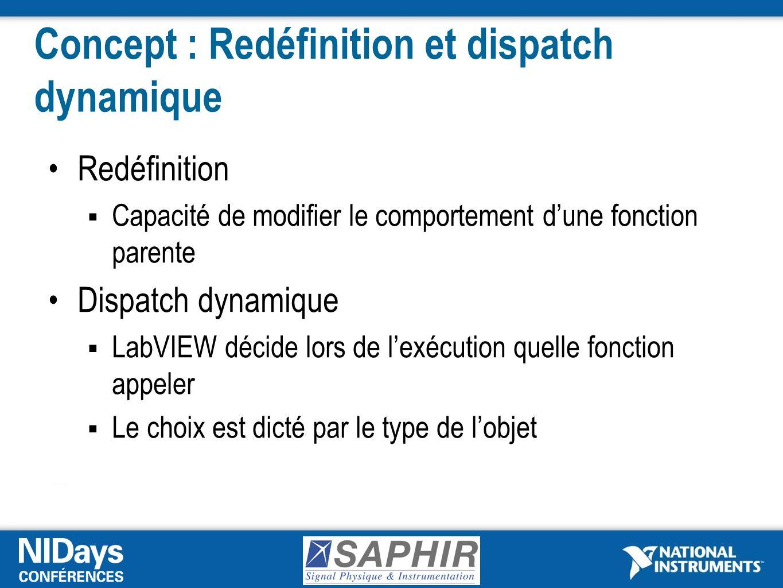 Concept : Redéfinition et dispatch dynamique Redéfinition Capacité de modifier le comportement dune fonction parente Dispatch dynamique LabVIEW décide lors de lexécution quelle fonction appeler Le choix est dicté par le type de lobjet