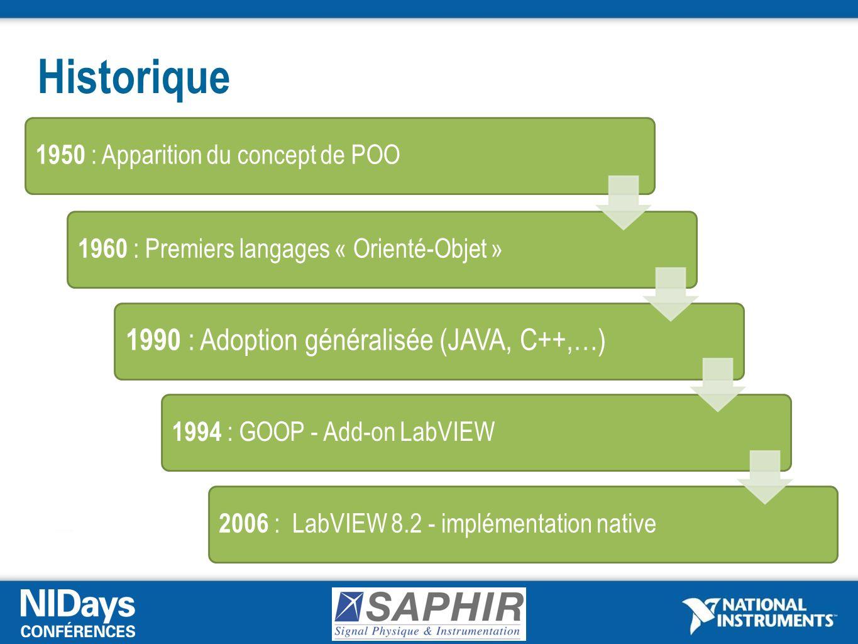 Historique 1950 : Apparition du concept de POO 1960 : Premiers langages « Orienté-Objet » 1990 : Adoption généralisée (JAVA, C++,…) 1994 : GOOP - Add-on LabVIEW 2006 : LabVIEW 8.2 - implémentation native