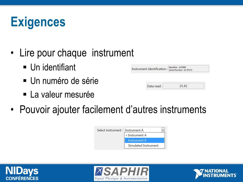 Exigences Lire pour chaque instrument Un identifiant Un numéro de série La valeur mesurée Pouvoir ajouter facilement dautres instruments
