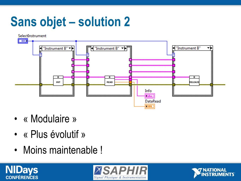 Sans objet – solution 2 « Modulaire » « Plus évolutif » Moins maintenable !