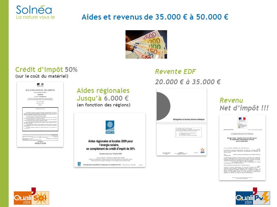 Aides et revenus de 35.000 à 50.000 Crédit dimpôt 50% (sur le coût du matériel) Aides régionales Jusquà 6.000 (en fonction des régions) Revente EDF 20