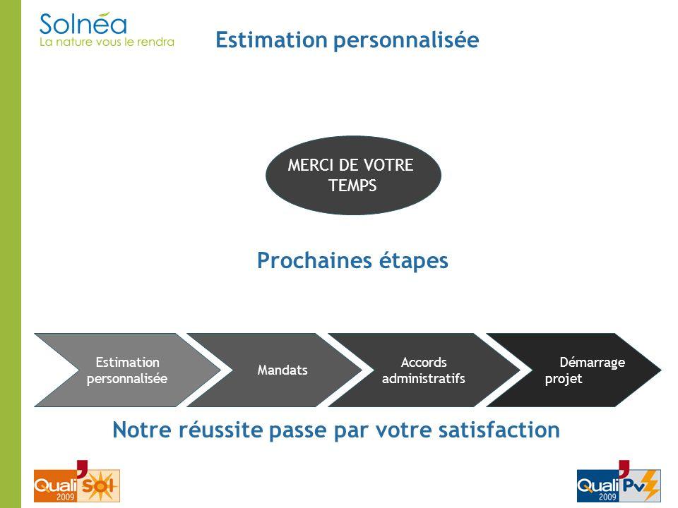 Prochaines étapes Estimation personnalisée Mandats Accords administratifs Démarrage projet Estimation personnalisée MERCI DE VOTRE TEMPS Notre réussit