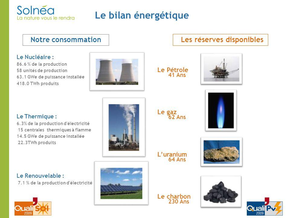 Notre consommation Le Nucléaire : 86.6 % de la production 58 unités de production 63.1 GWe de puissance installée 418.0 TWh produits Le Thermique : 6.