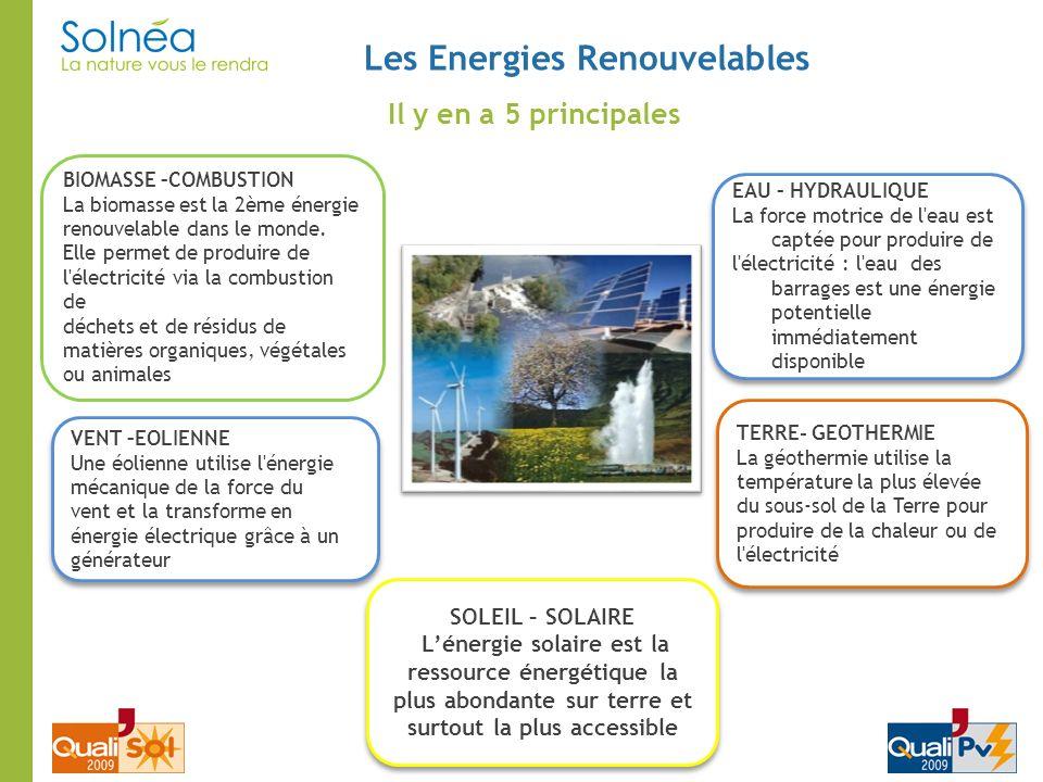 Les Energies Renouvelables SOLEIL – SOLAIRE Lénergie solaire est la ressource énergétique la plus abondante sur terre et surtout la plus accessible SO