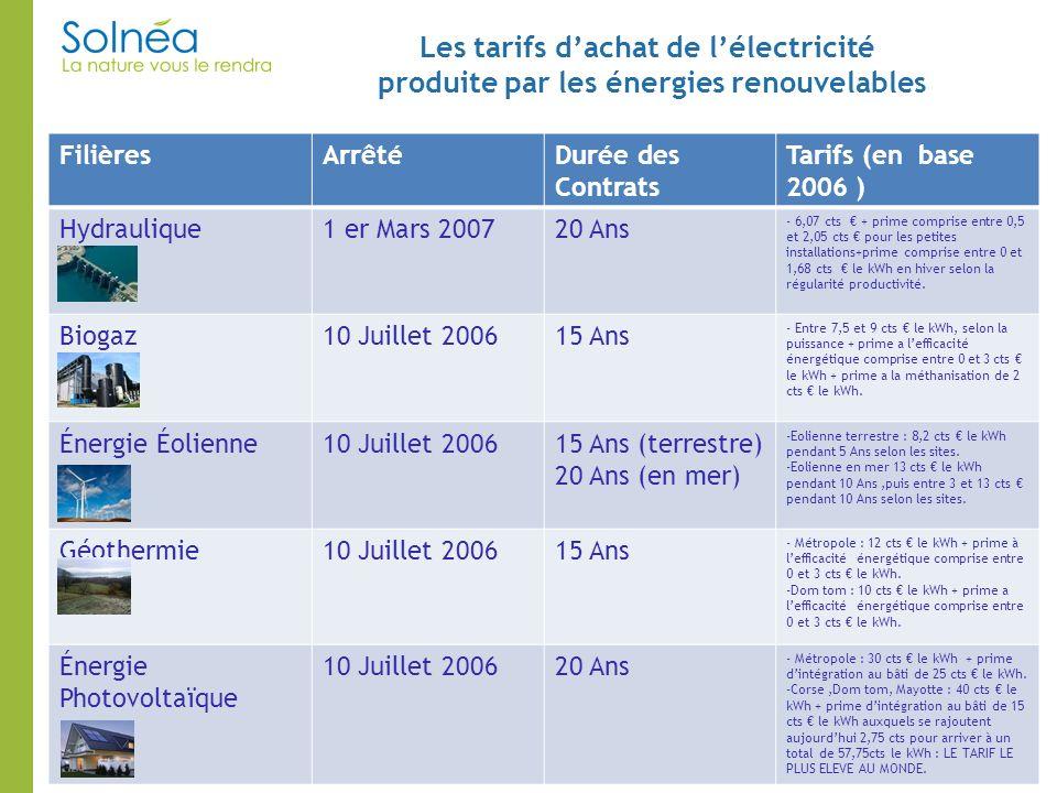 Les tarifs dachat de lélectricité produite par les énergies renouvelables FilièresArrêtéDurée des Contrats Tarifs (en base 2006 ) Hydraulique1 er Mars