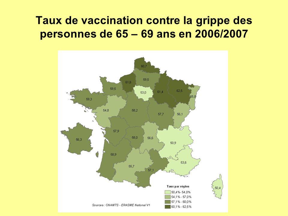 Taux de vaccination contre la grippe des personnes de 65 – 69 ans en 2006/2007
