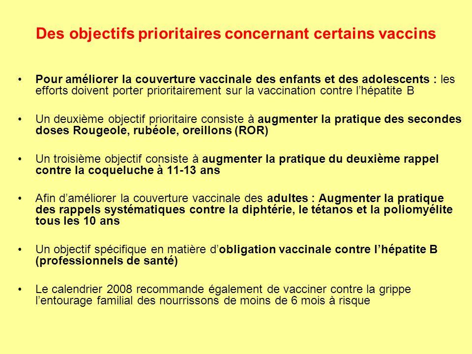 Des objectifs prioritaires concernant certains vaccins Pour améliorer la couverture vaccinale des enfants et des adolescents : les efforts doivent por