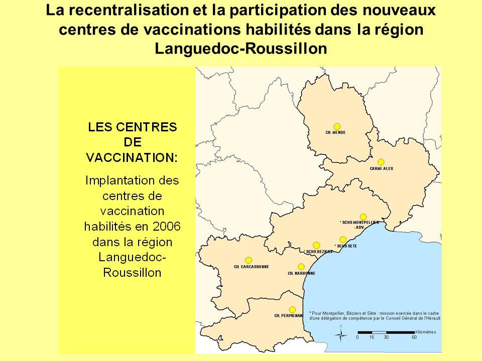 La recentralisation et la participation des nouveaux centres de vaccinations habilités dans la région Languedoc-Roussillon
