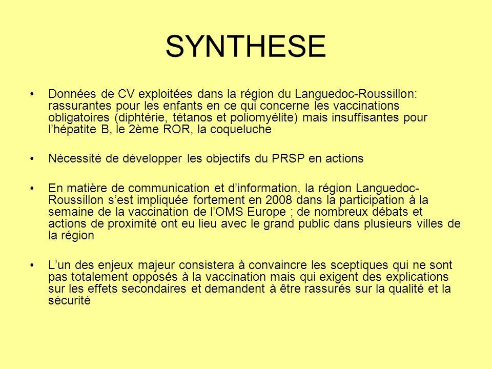 SYNTHESE Données de CV exploitées dans la région du Languedoc-Roussillon: rassurantes pour les enfants en ce qui concerne les vaccinations obligatoire