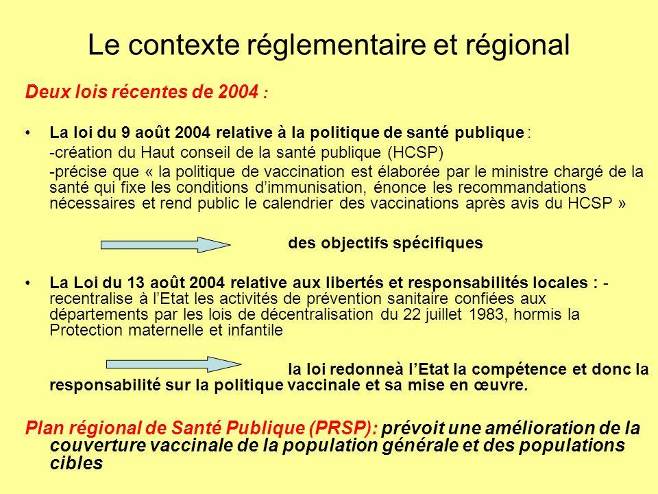 Le contexte réglementaire et régional Deux lois récentes de 2004 : La loi du 9 août 2004 relative à la politique de santé publique : -création du Haut