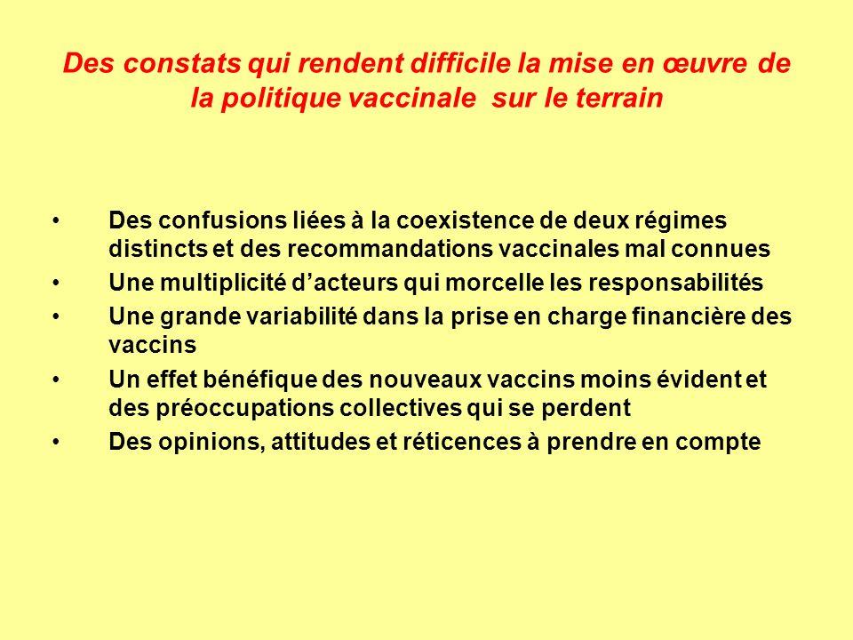 Des constats qui rendent difficile la mise en œuvre de la politique vaccinale sur le terrain Des confusions liées à la coexistence de deux régimes dis