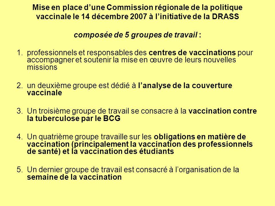 Mise en place dune Commission régionale de la politique vaccinale le 14 décembre 2007 à linitiative de la DRASS composée de 5 groupes de travail : 1.p