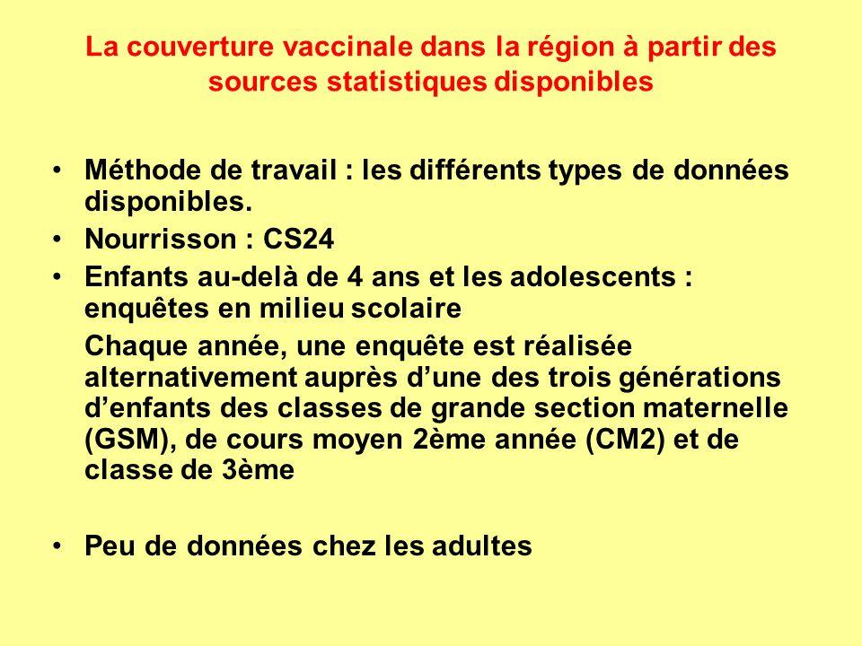 La couverture vaccinale dans la région à partir des sources statistiques disponibles Méthode de travail : les différents types de données disponibles.