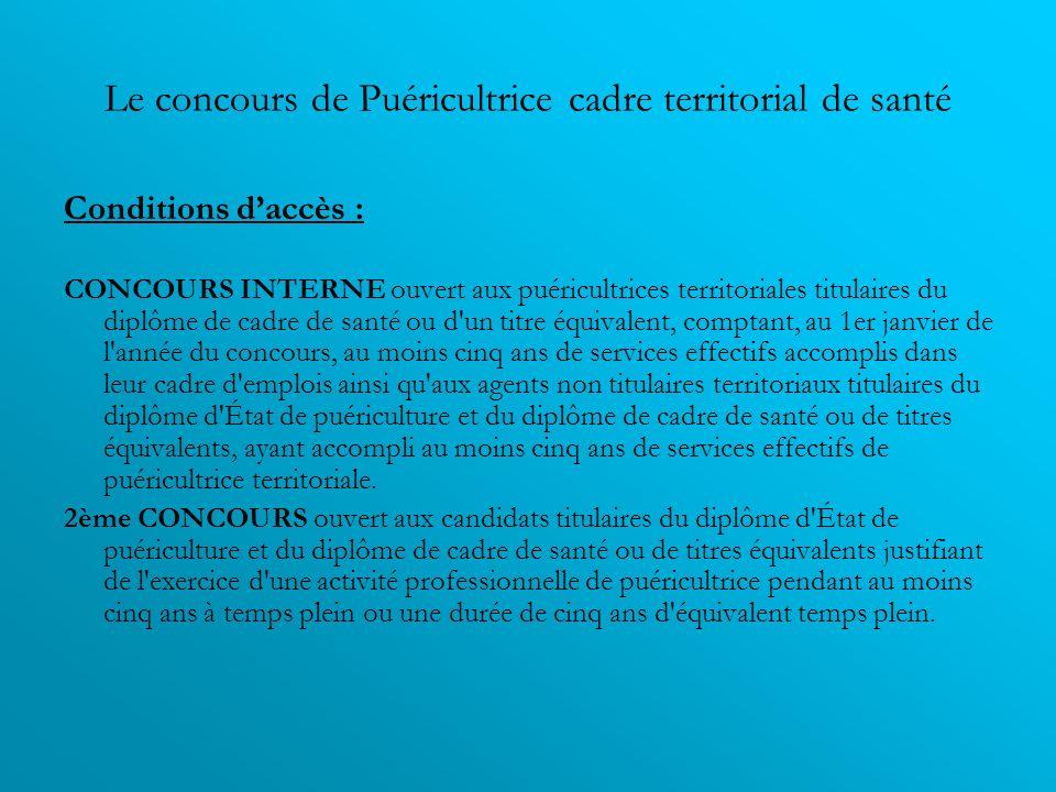 Le concours de Puéricultrice cadre territorial de santé Conditions daccès : CONCOURS INTERNE ouvert aux puéricultrices territoriales titulaires du dip
