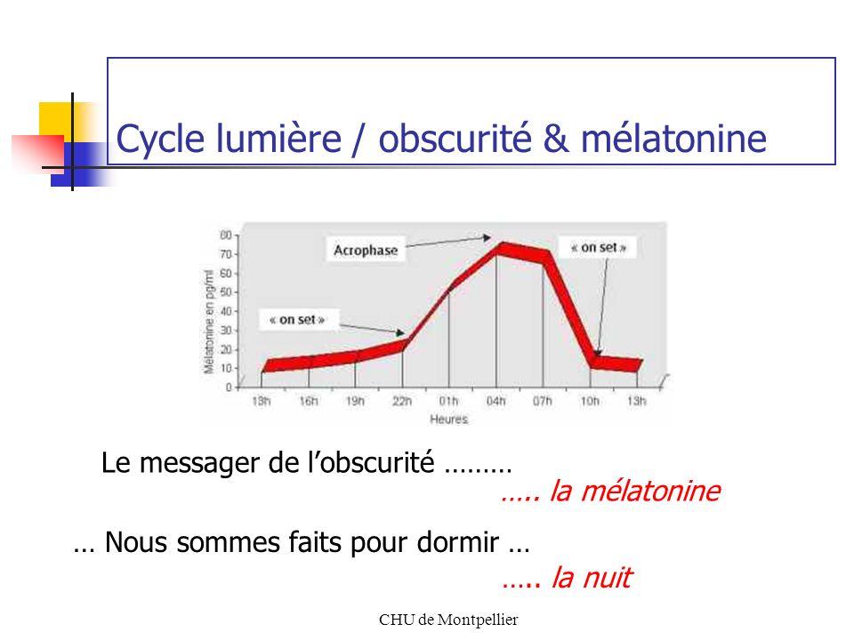 CHU de Montpellier Veille & humeur : Sérotonine & Facteur S Le besoin de dormir est proportionnel au temps de veille préalable NSC vasopressine