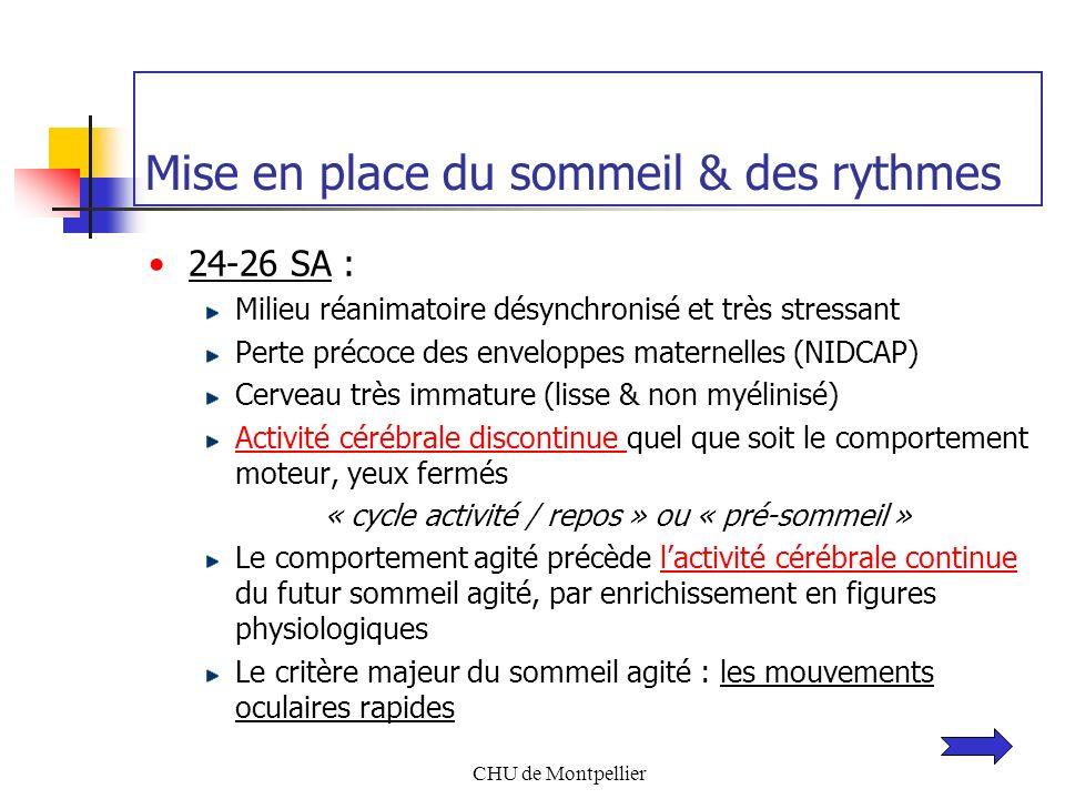 CHU de Montpellier Mise en place du sommeil & des rythmes 24-26 SA : Milieu réanimatoire désynchronisé et très stressant Perte précoce des enveloppes