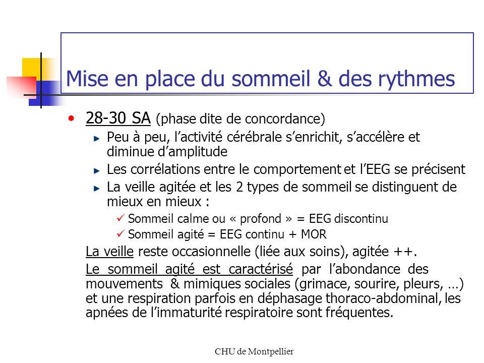 CHU de Montpellier Mise en place du sommeil & des rythmes 31-37 SA La maturation se poursuit, lactivité cérébrale devient de + en + continue (réduction progressive des silences) Il existe déjà de grandes variations inter-individuelles (stress ?) 37-43 SA A partir de 37 SA, le sommeil calme nest plus discontinu mais alternant, et la veille calme se met en place, le comportement de lenfant et son contact oculaire sont plus aisés à évaluer.