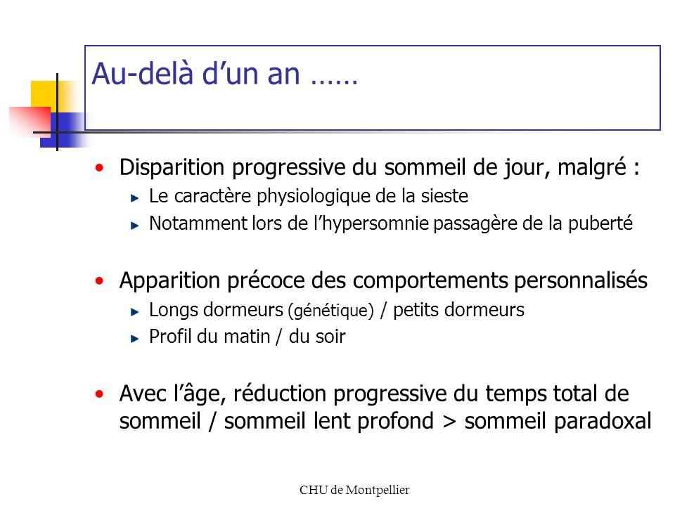 CHU de Montpellier Au-delà dun an …… Disparition progressive du sommeil de jour, malgré : Le caractère physiologique de la sieste Notamment lors de lh