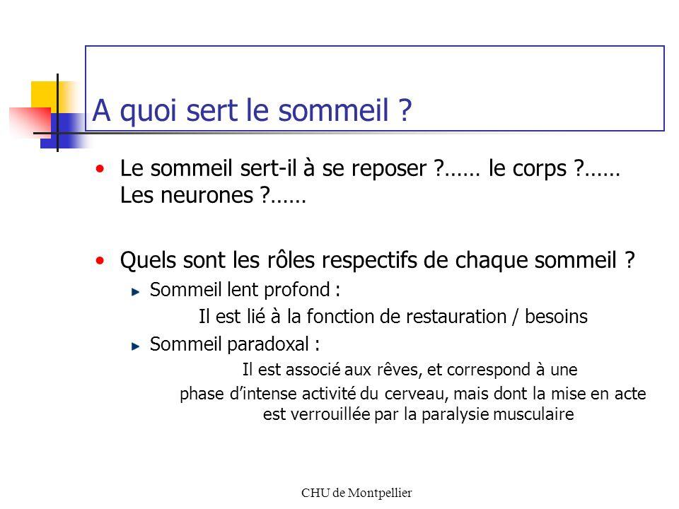 CHU de Montpellier Les fonctions du sommeil lent Cest le stade de la restauration (homéostasie du besoin) Cest le stade de sécrétion de la GH Repos du corps & économie dénergie .
