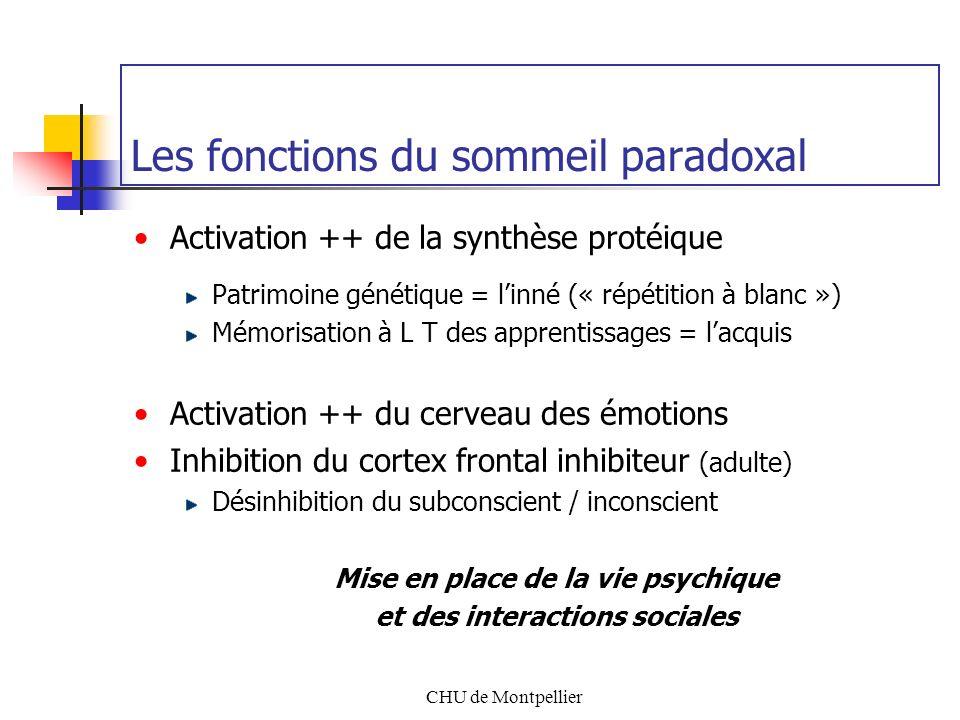 CHU de Montpellier Les fonctions du sommeil paradoxal Activation ++ de la synthèse protéique Patrimoine génétique = linné (« répétition à blanc ») Mém