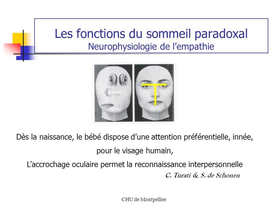 CHU de Montpellier Les fonctions du sommeil paradoxal Neurophysiologie de lempathie Les capacités dimitation des schémas dexpression du visage sont innées, permettant au bébé de partager les futures émotions interpersonnelles