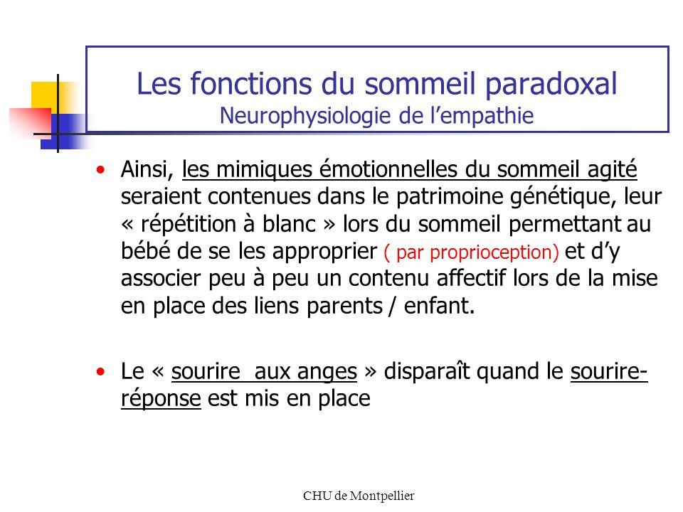 CHU de Montpellier Ainsi, les mimiques émotionnelles du sommeil agité seraient contenues dans le patrimoine génétique, leur « répétition à blanc » lor