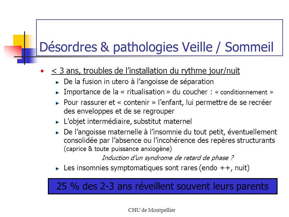 CHU de Montpellier Désordres & pathologies Veille / Sommeil < 3 ans, troubles de linstallation du rythme jour/nuit De la fusion in utero à langoisse d