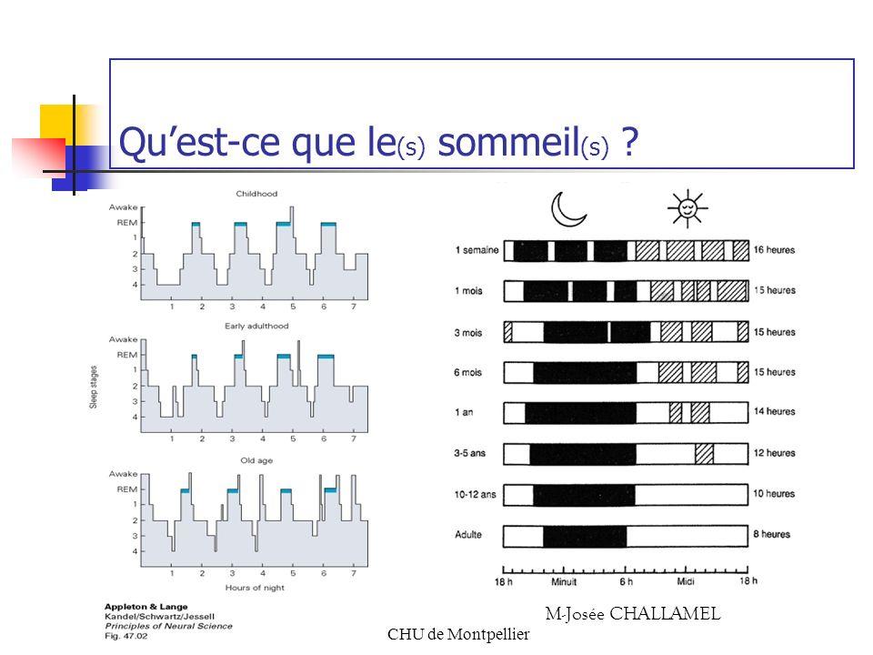 CHU de Montpellier Le sommeil, compromis entre besoins & rythmes Dette !…
