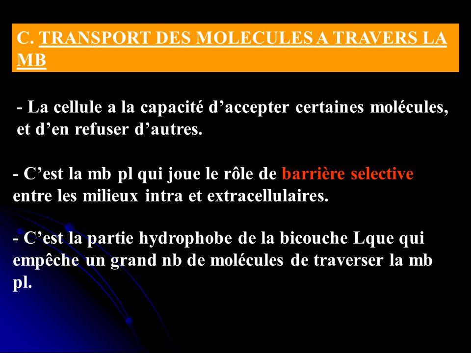 C. TRANSPORT DES MOLECULES A TRAVERS LA MB - La cellule a la capacité daccepter certaines molécules, et den refuser dautres. - Cest la mb pl qui joue
